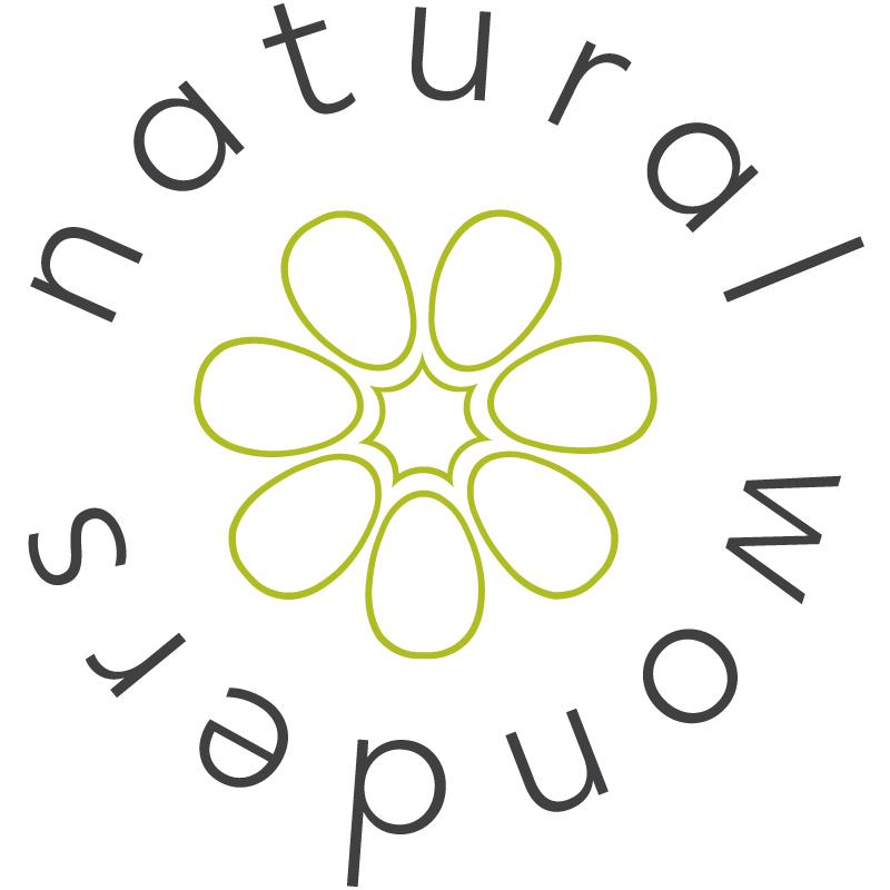 Skincare Travel Pack
